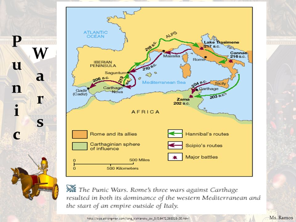 Julius Cesar Expands empire to Gaul Forces Senate to make him dictator Reforms – Public works – Land to poor 44 B.C.