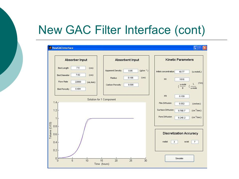 New GAC Filter Interface (cont)