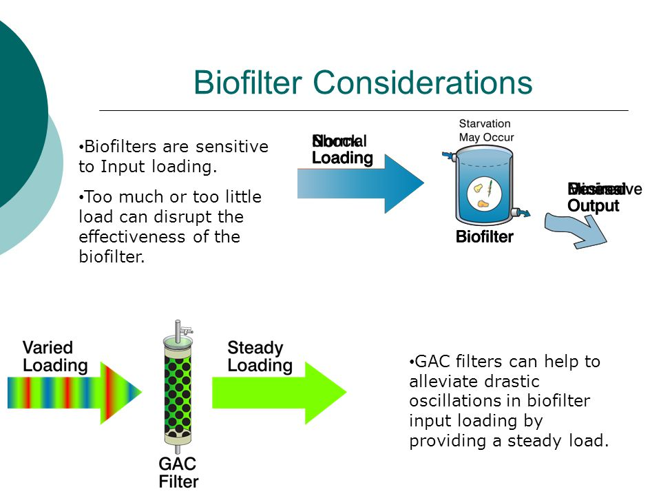 Biofilter Considerations Biofilters are sensitive to Input loading.