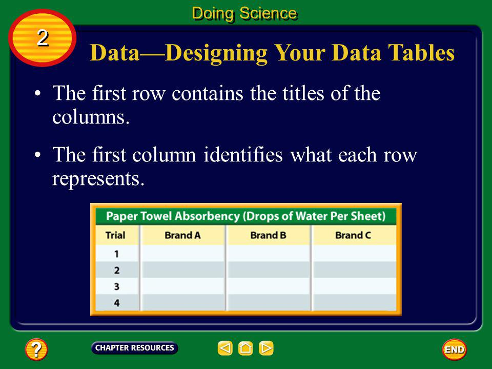 DataDesigning Your Data Tables Doing Science 2 2 Most tables have a title that tells you at a glance what the table is about. The table is divided int