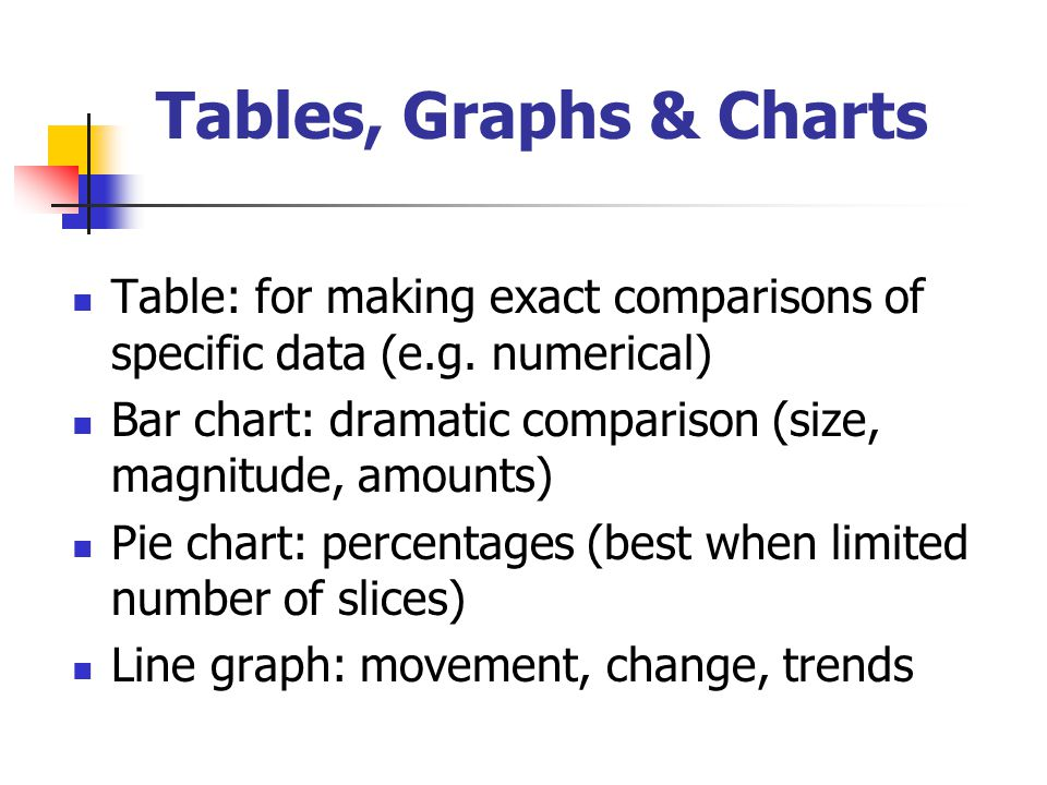 Tables, Graphs & Charts Table: for making exact comparisons of specific data (e.g.