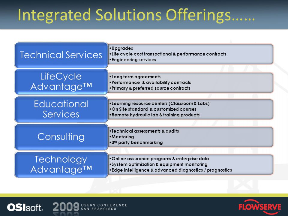 Integrated Solutions Offerings…… Upgrades Life cycle cost transactional & performance contracts Engineering services Technical Services Long term agre