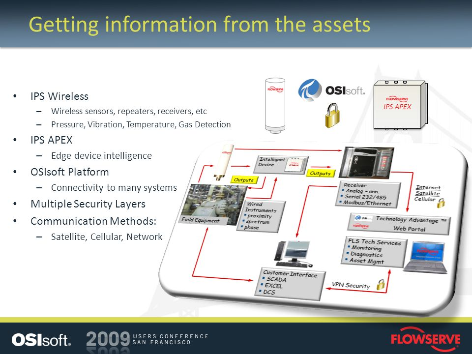Getting information from the assets IPS Wireless – Wireless sensors, repeaters, receivers, etc – Pressure, Vibration, Temperature, Gas Detection IPS APEX – Edge device intelligence OSIsoft Platform – Connectivity to many systems Multiple Security Layers Communication Methods: – Satellite, Cellular, Network 0 IPS APEX