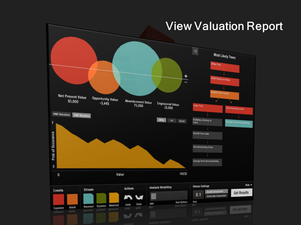 View Valuation Report