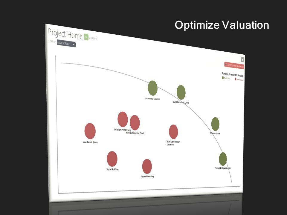 Optimize Valuation