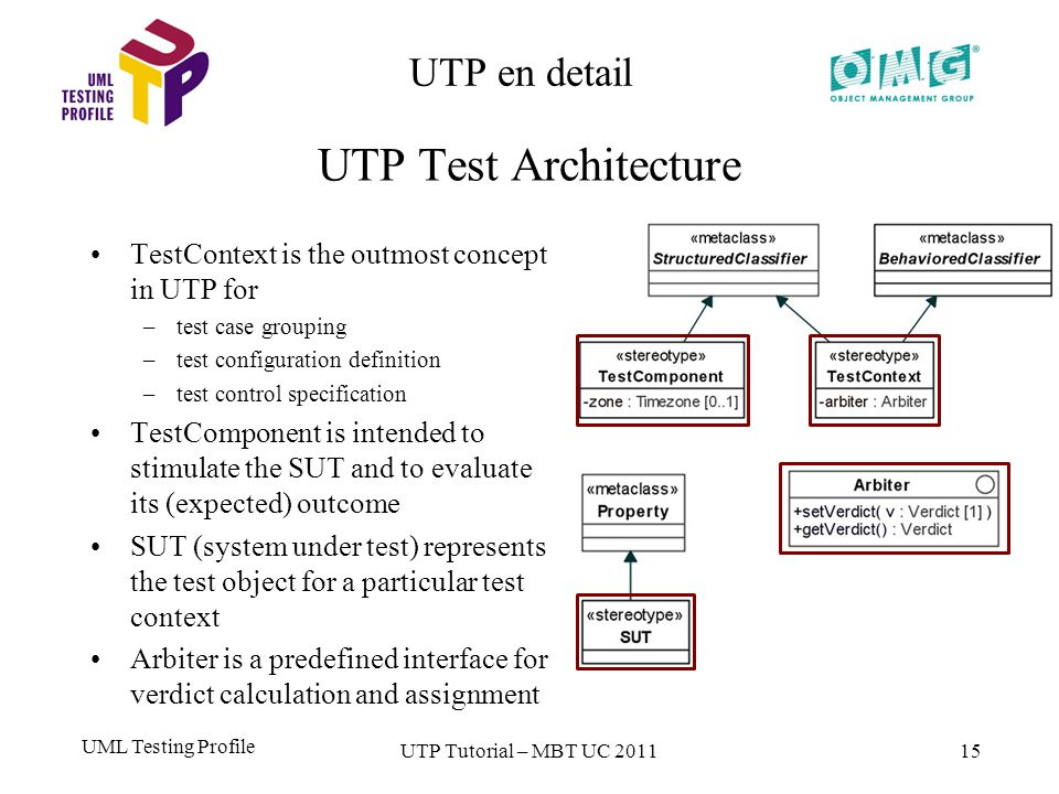 UML Testing Profile 15 UTP en detail UTP Test Architecture UTP Tutorial – MBT UC 2011 TestContext is the outmost concept in UTP for –test case grouping –test configuration definition –test control specification TestComponent is intended to stimulate the SUT and to evaluate its (expected) outcome SUT (system under test) represents the test object for a particular test context Arbiter is a predefined interface for verdict calculation and assignment