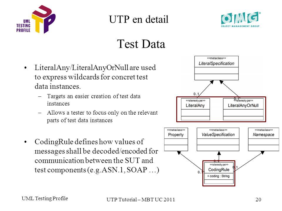 UML Testing Profile 20 UTP en detail Test Data UTP Tutorial – MBT UC 2011 LiteralAny/LiteralAnyOrNull are used to express wildcards for concret test data instances.