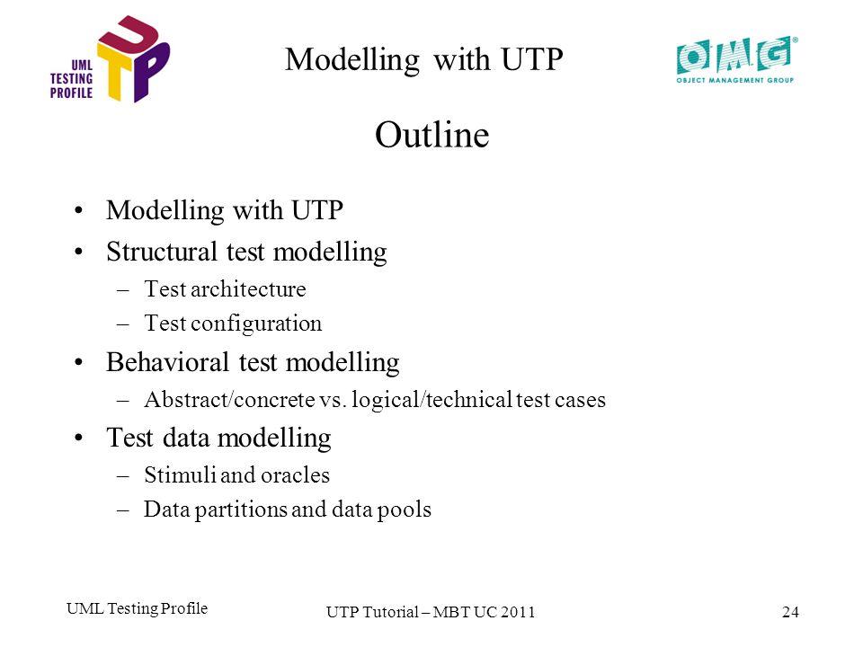UML Testing Profile 24 Modelling with UTP Structural test modelling –Test architecture –Test configuration Behavioral test modelling –Abstract/concrete vs.
