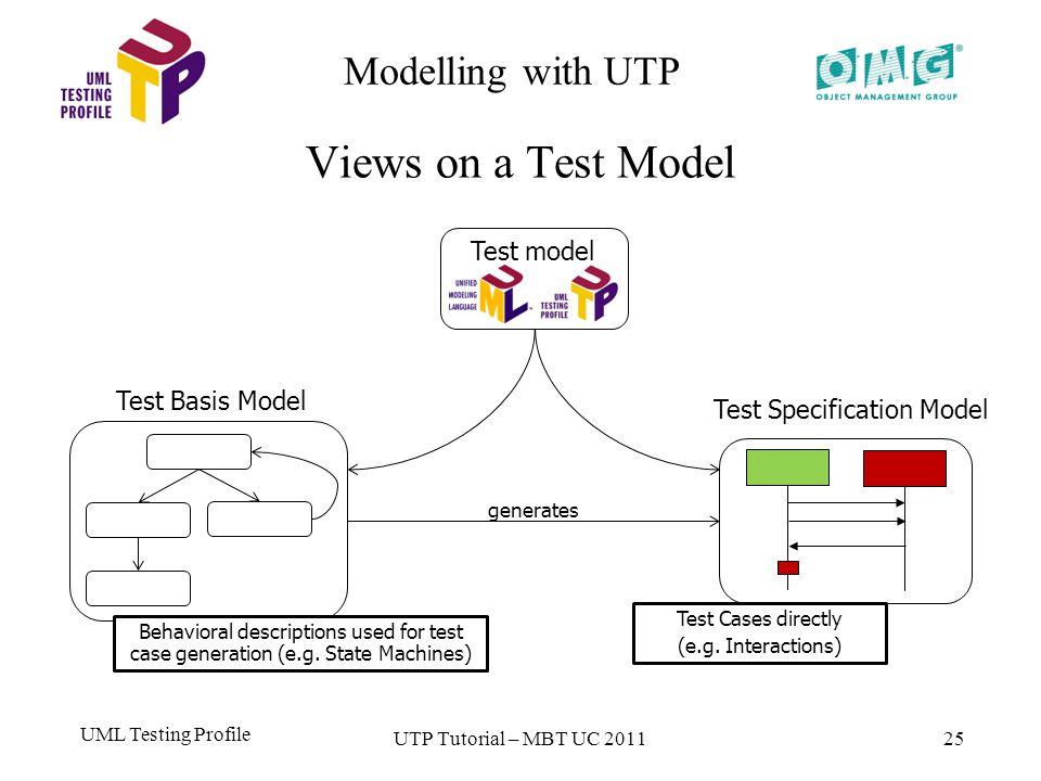 UML Testing Profile 25 Modelling with UTP Views on a Test Model UTP Tutorial – MBT UC 2011 Test Basis Model Test Specification Model Behavioral descriptions used for test case generation (e.g.