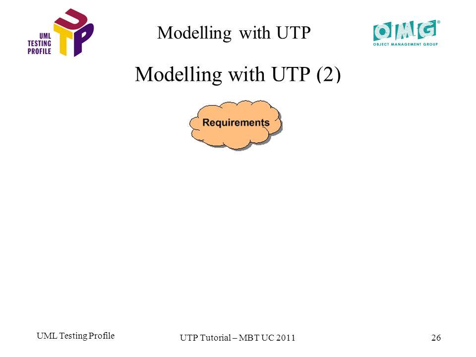 UML Testing Profile 26 Modelling with UTP Modelling with UTP (2) UTP Tutorial – MBT UC 2011