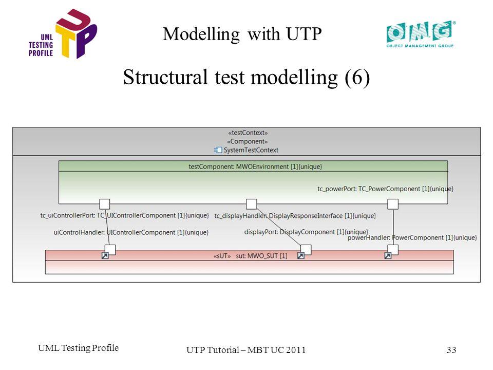 UML Testing Profile 33 Modelling with UTP Structural test modelling (6) UTP Tutorial – MBT UC 2011
