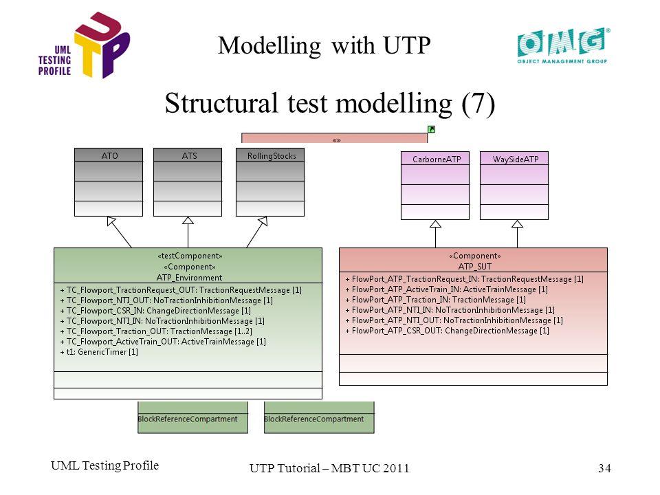 UML Testing Profile 34 Modelling with UTP Structural test modelling (7) UTP Tutorial – MBT UC 2011