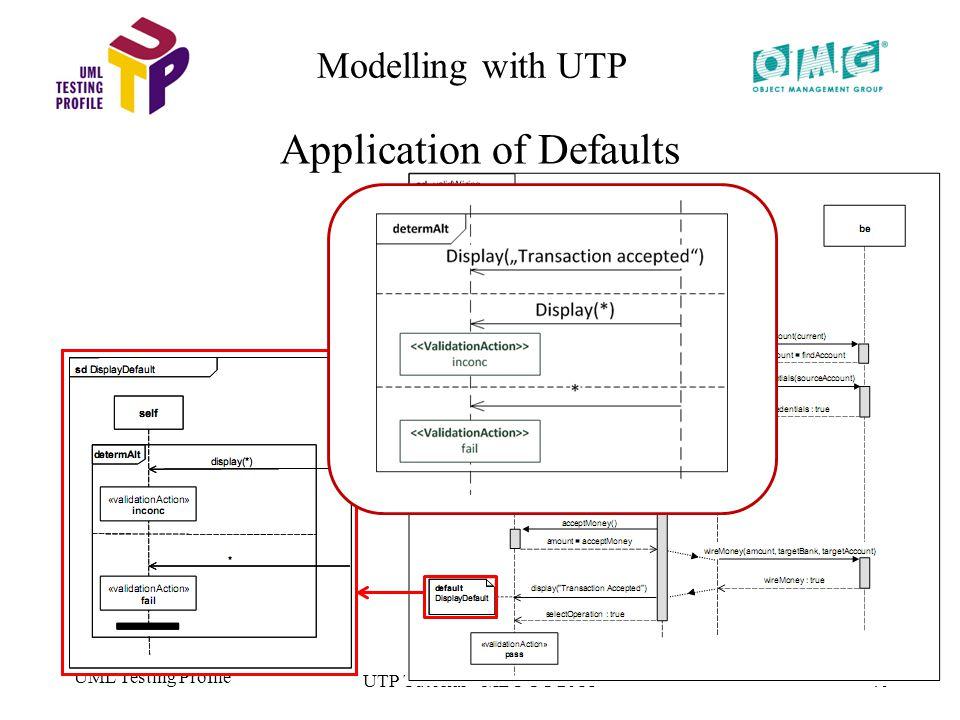 UML Testing Profile 40 Modelling with UTP Application of Defaults UTP Tutorial – MBT UC 2011