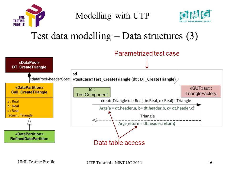 UML Testing Profile 46 Modelling with UTP Test data modelling – Data structures (3) UTP Tutorial – MBT UC 2011 Parametrized test case Data table access