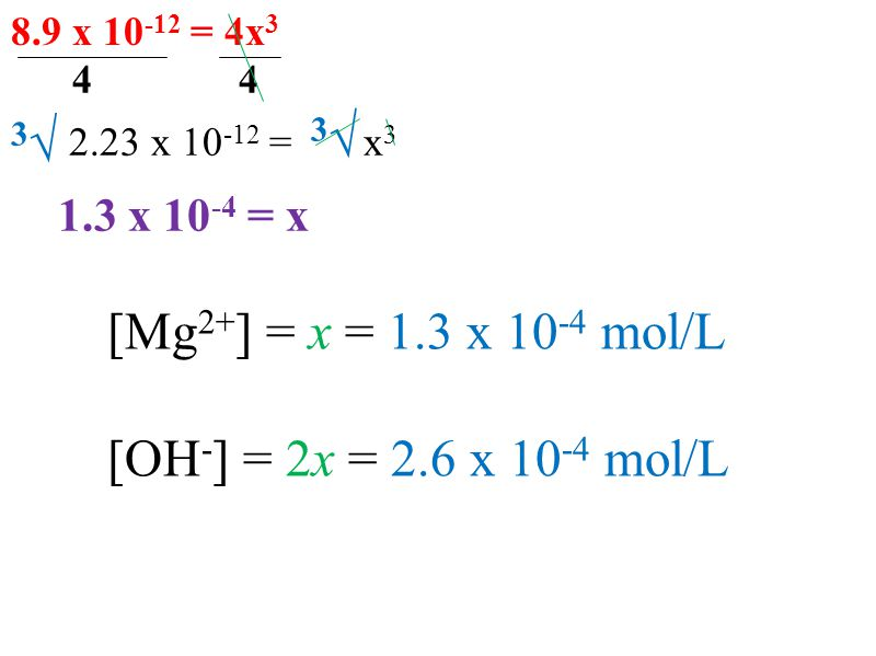 [Mg 2+ ] = x = 1.3 x 10 -4 mol/L [OH - ] = 2x = 2.6 x 10 -4 mol/L 8.9 x 10 -12 = 4x 3 44 2.23 x 10 -12 = x 3 3 3 1.3 x 10 -4 = x