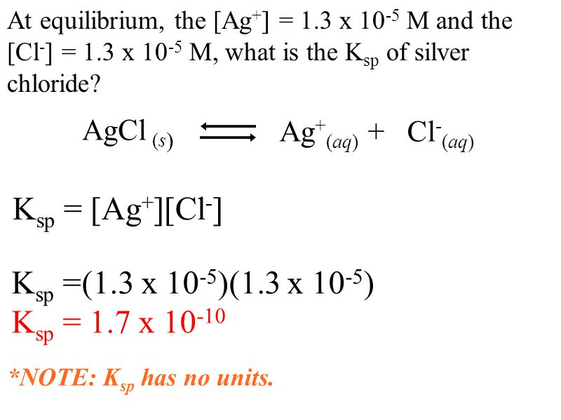 Solubility And I.C.E.