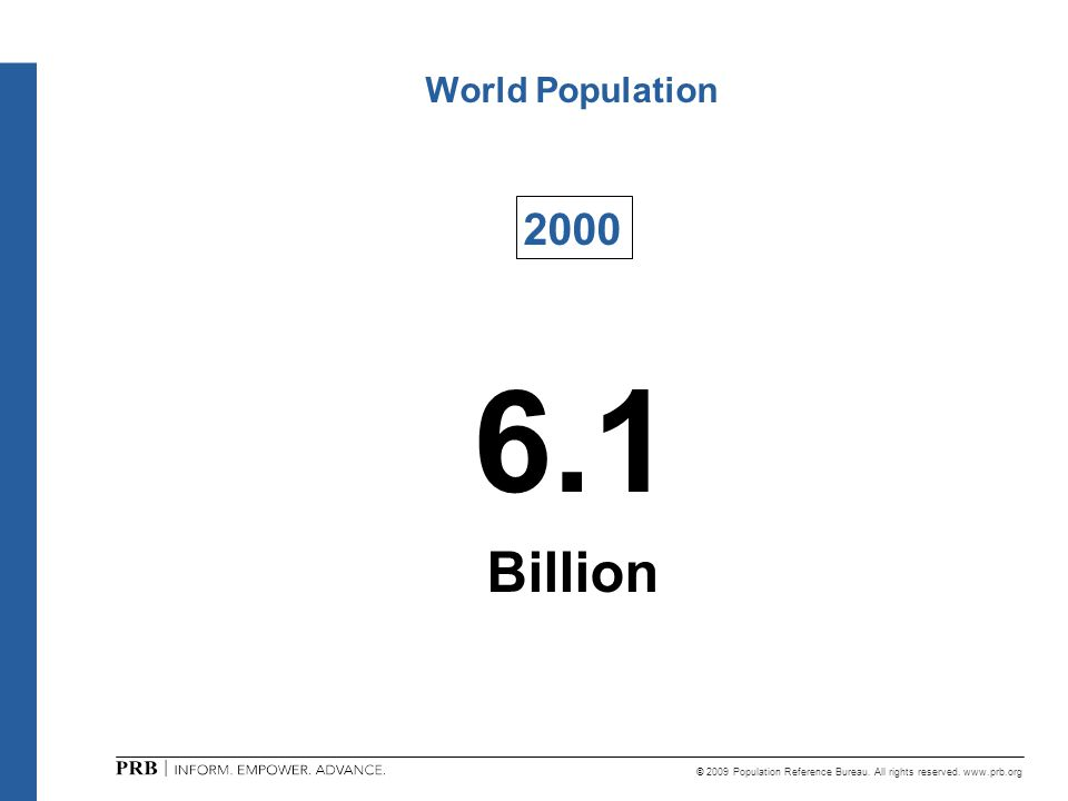 © 2009 Population Reference Bureau. All rights reserved. www.prb.org World Population 2000 6.1 Billion