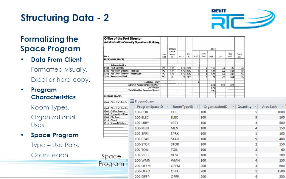 Structuring Data - 2 Formalizing the Space Program Data From Client Formatted visually. Excel or hard-copy. Program Characteristics Room Types. Organi