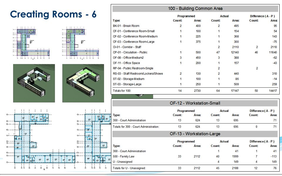 Creating Rooms - 6