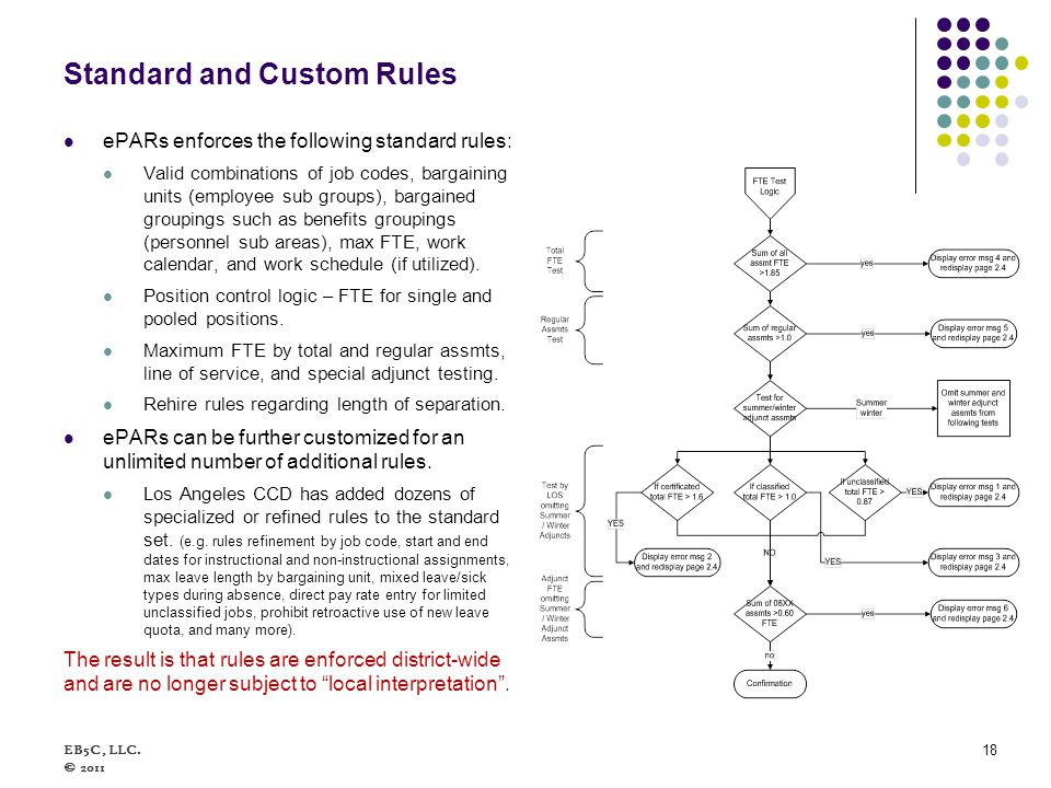 Standard and Custom Rules ePARs enforces the following standard rules: Valid combinations of job codes, bargaining units (employee sub groups), bargai