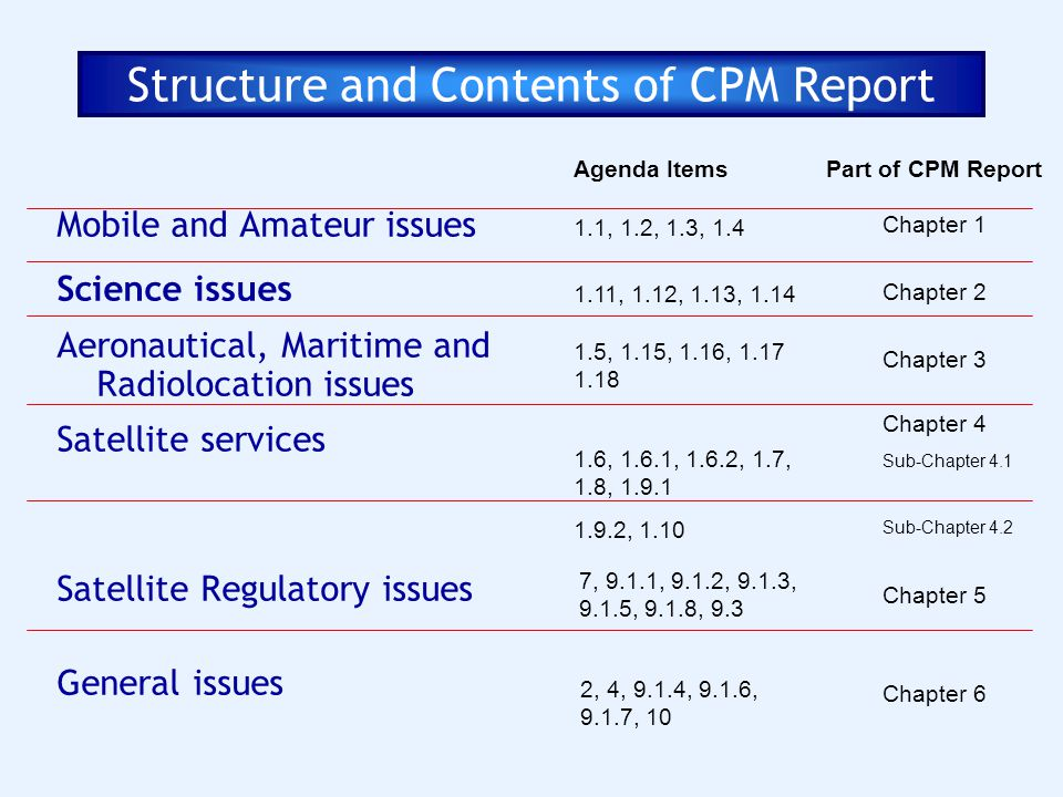 Structure and Contents of CPM Report Mobile and Amateur issues Science issues Aeronautical, Maritime and Radiolocation issues Satellite services Satel