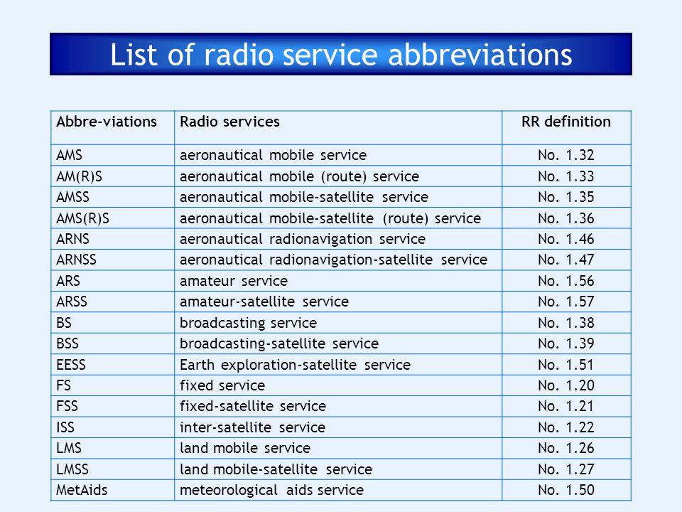 List of radio service abbreviations Abbre-viationsRadio servicesRR definition AMSaeronautical mobile serviceNo. 1.32 AM(R)Saeronautical mobile (route)