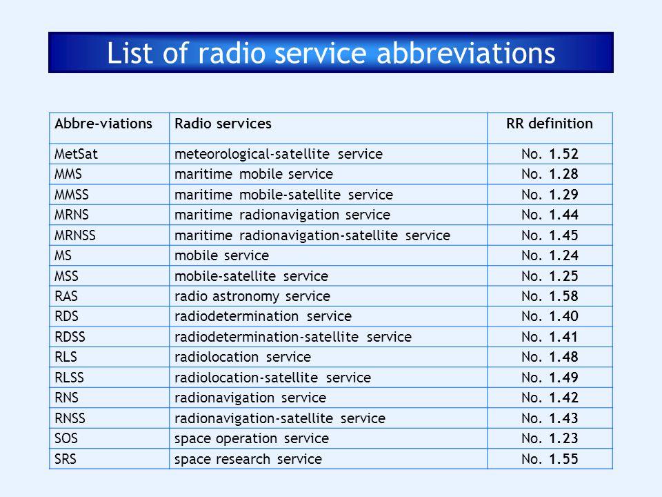 List of radio service abbreviations Abbre-viationsRadio servicesRR definition MetSatmeteorological-satellite serviceNo. 1.52 MMSmaritime mobile servic