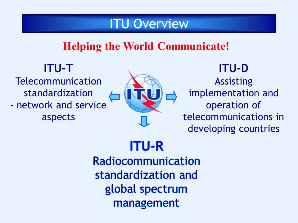 ITU Overview ITU-T Telecommunication standardization - network and service aspects ITU-R Radiocommunication standardization and global spectrum manage