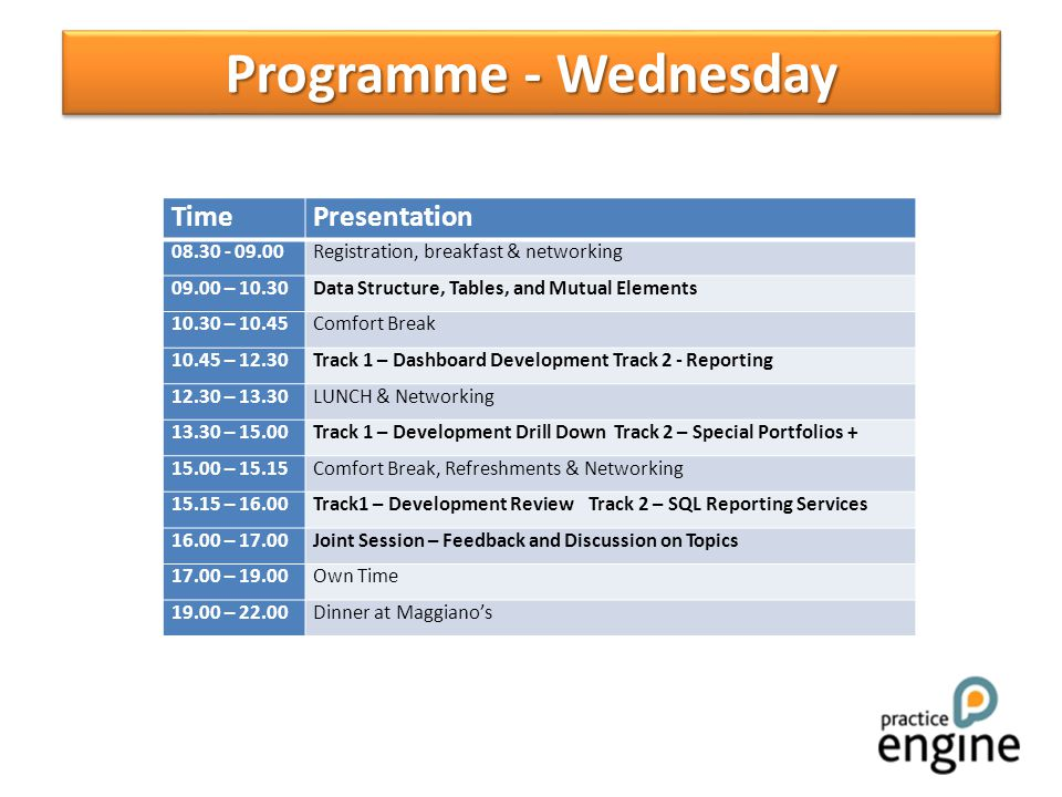 Programme - Wednesday TimePresentation Registration, breakfast & networking – 10.30Data Structure, Tables, and Mutual Elements – 10.45Comfort Break – 12.30Track 1 – Dashboard Development Track 2 - Reporting – 13.30LUNCH & Networking – 15.00Track 1 – Development Drill Down Track 2 – Special Portfolios – 15.15Comfort Break, Refreshments & Networking – 16.00Track1 – Development Review Track 2 – SQL Reporting Services – 17.00Joint Session – Feedback and Discussion on Topics – 19.00Own Time – 22.00Dinner at Maggianos