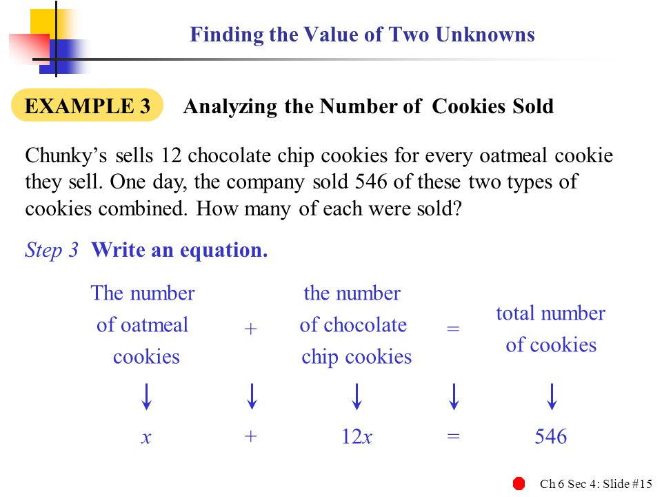 Ch 6 Sec 4: Slide #15 Finding the Value of Two Unknowns Chunkys sells 12 chocolate chip cookies for every oatmeal cookie they sell.