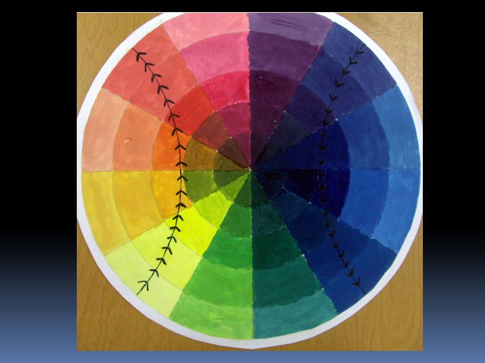 Color Wheel Procedures