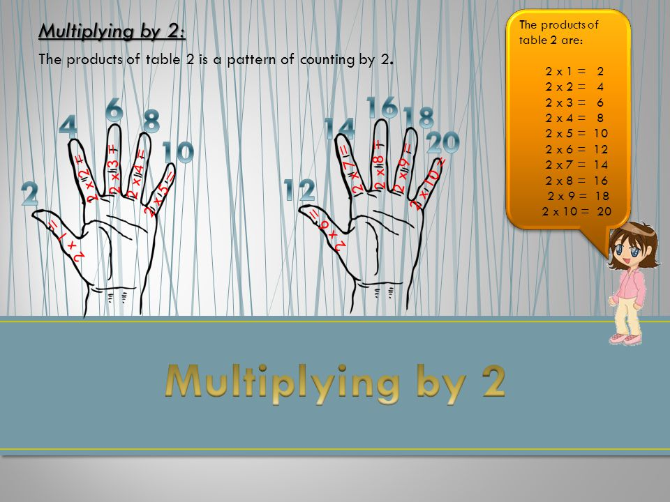 Multiplying by 2: The products of table 2 is a pattern of counting by 2.