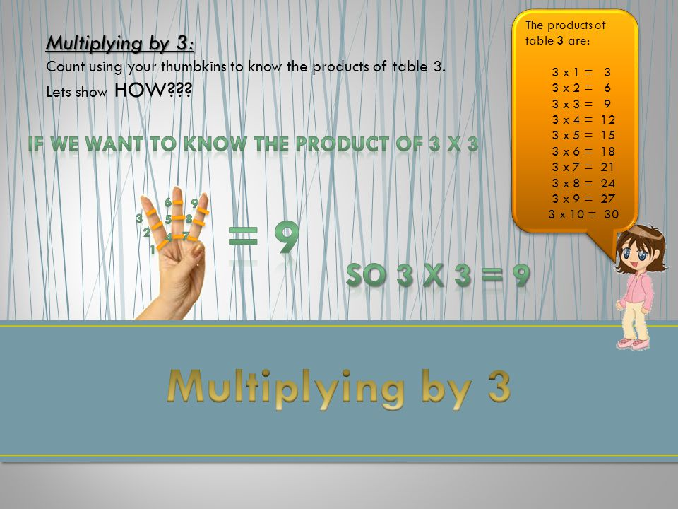 Multiplying by 3: Count using your thumbkins to know the products of table 3.