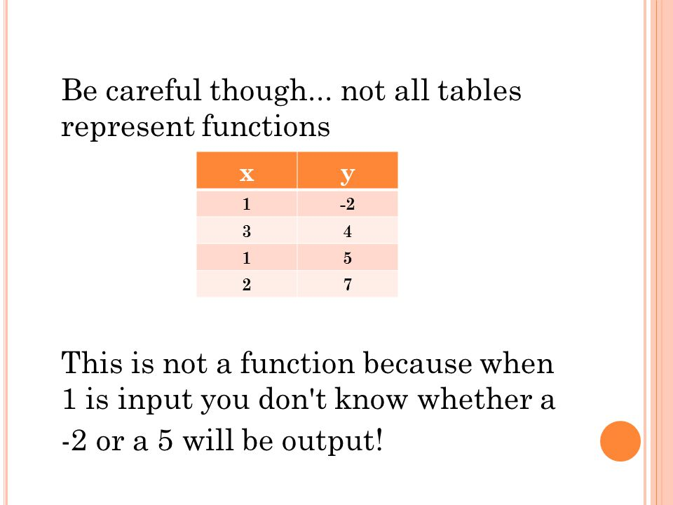 Be careful though... not all tables represent functions This is not a function because when 1 is input you don't know whether a -2 or a 5 will be outp