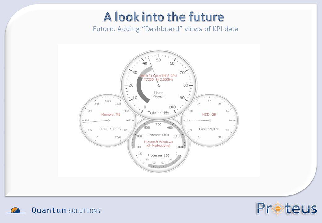 Future: Adding Dashboard views of KPI data