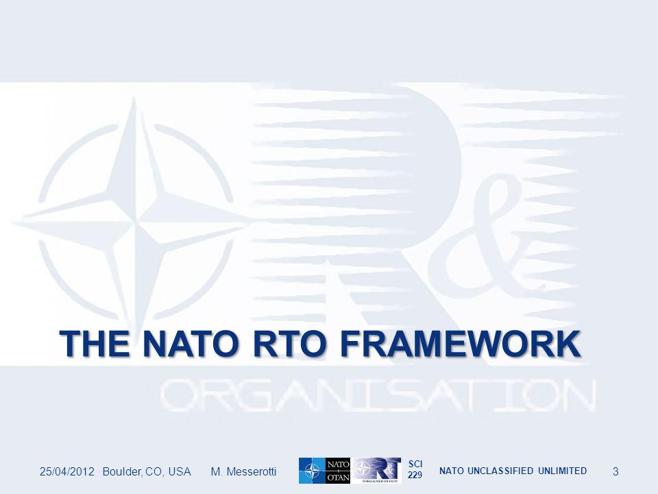 SCI 229 NATO UNCLASSIFIED UNLIMITED 25/04/2012Boulder, CO, USA M. Messerotti34