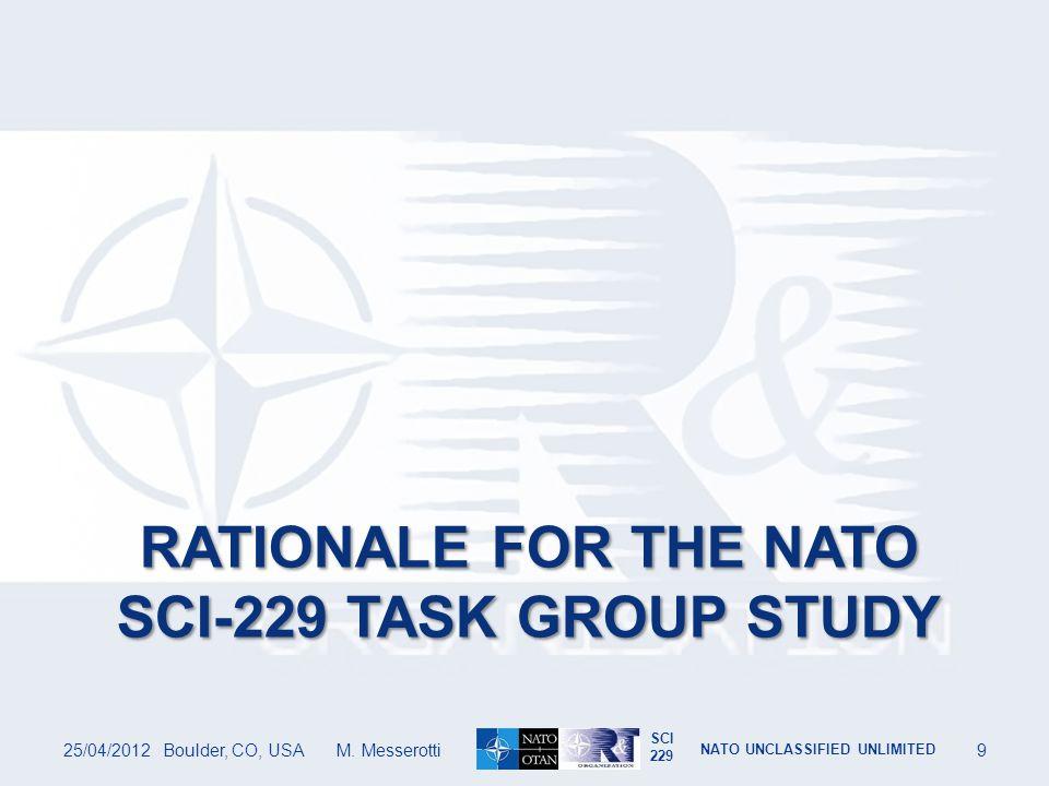 SCI 229 NATO UNCLASSIFIED UNLIMITED THE NATO RTO SCI-229 ET 25/04/2012Boulder, CO, USA M.