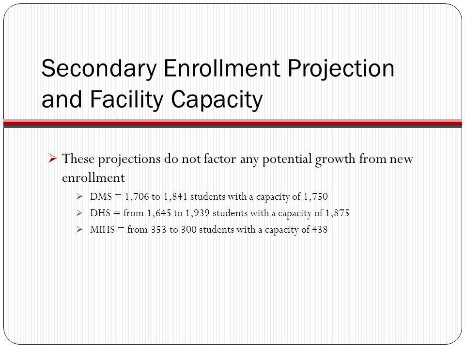 Secondary Enrollment Projection and Facility Capacity These projections do not factor any potential growth from new enrollment DMS = 1,706 to 1,841 st
