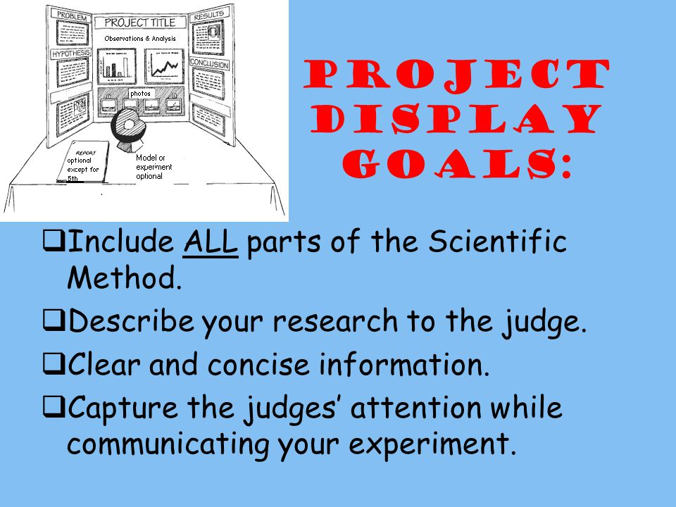 Project Display Goals: Include ALL parts of the Scientific Method.