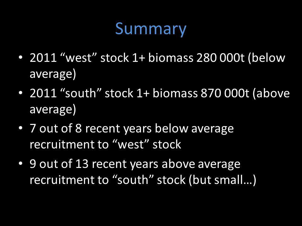 Summary 2011 west stock 1+ biomass 280 000t (below average) 2011 south stock 1+ biomass 870 000t (above average) 7 out of 8 recent years below average recruitment to west stock 9 out of 13 recent years above average recruitment to south stock (but small…)