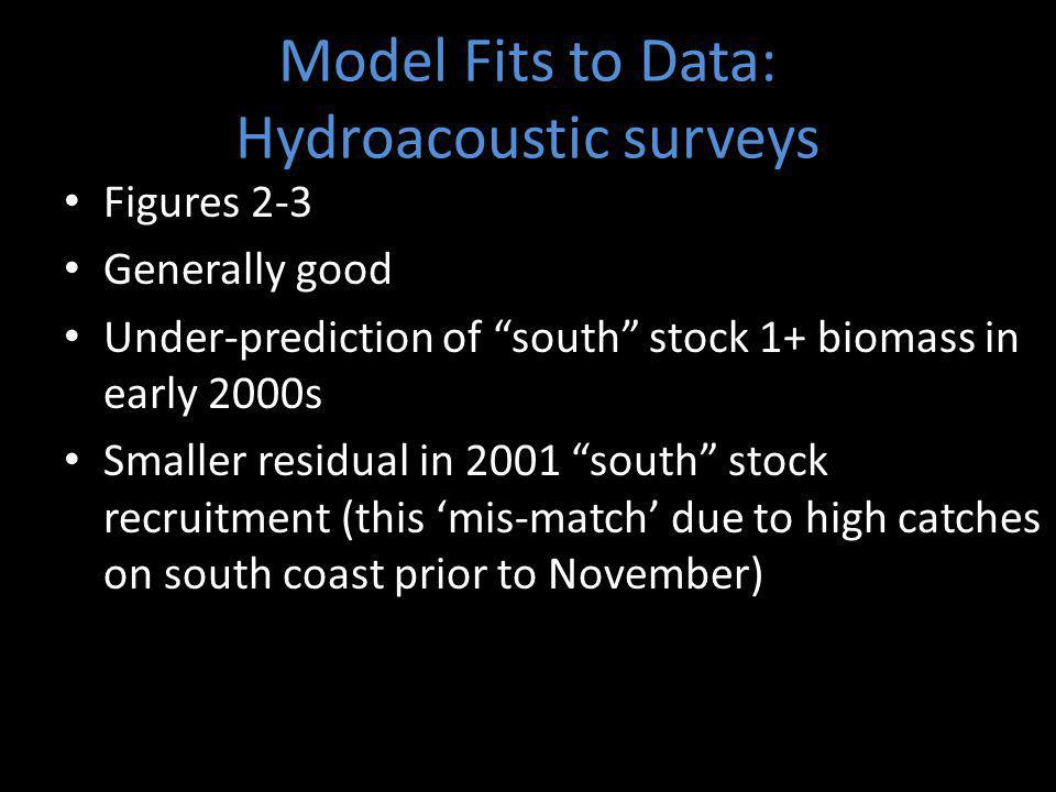 Model Fits to Data: Hydroacoustic surveys Figures 2-3 Generally good Under-prediction of south stock 1+ biomass in early 2000s Smaller residual in 2001 south stock recruitment (this mis-match due to high catches on south coast prior to November)