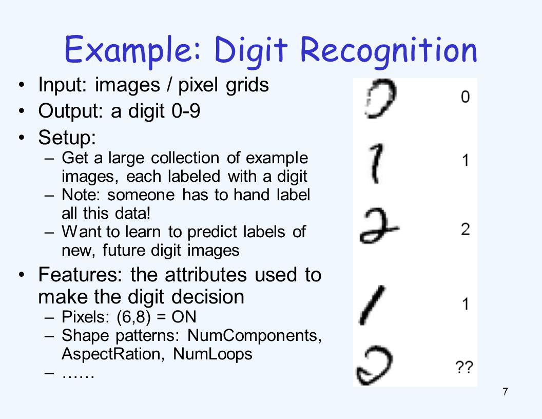 Example: Digit Recognition 7 Input: images / pixel grids Output: a digit 0-9 Setup: –Get a large collection of example images, each labeled with a dig