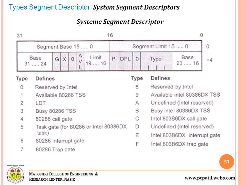 27 Systeme Segment Descriptor Types Segment Descriptor: System Segment Descriptors