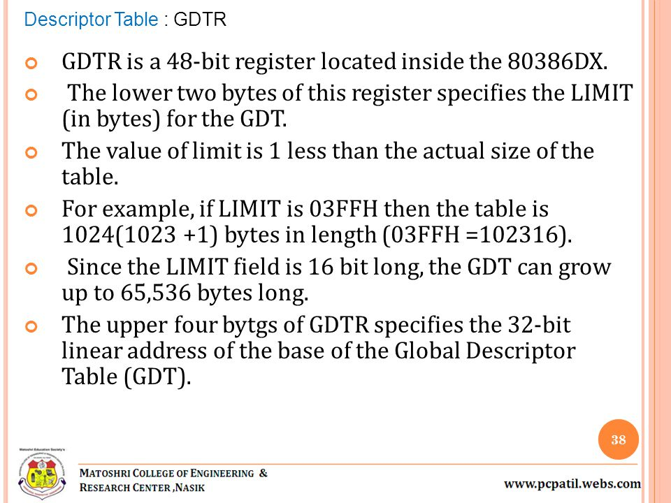 GDTR is a 48-bit register located inside the 80386DX.