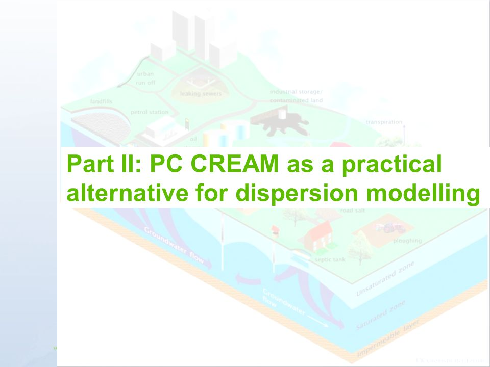 www.ceh.ac.uk/PROTECT Part II: PC CREAM as a practical alternative for dispersion modelling