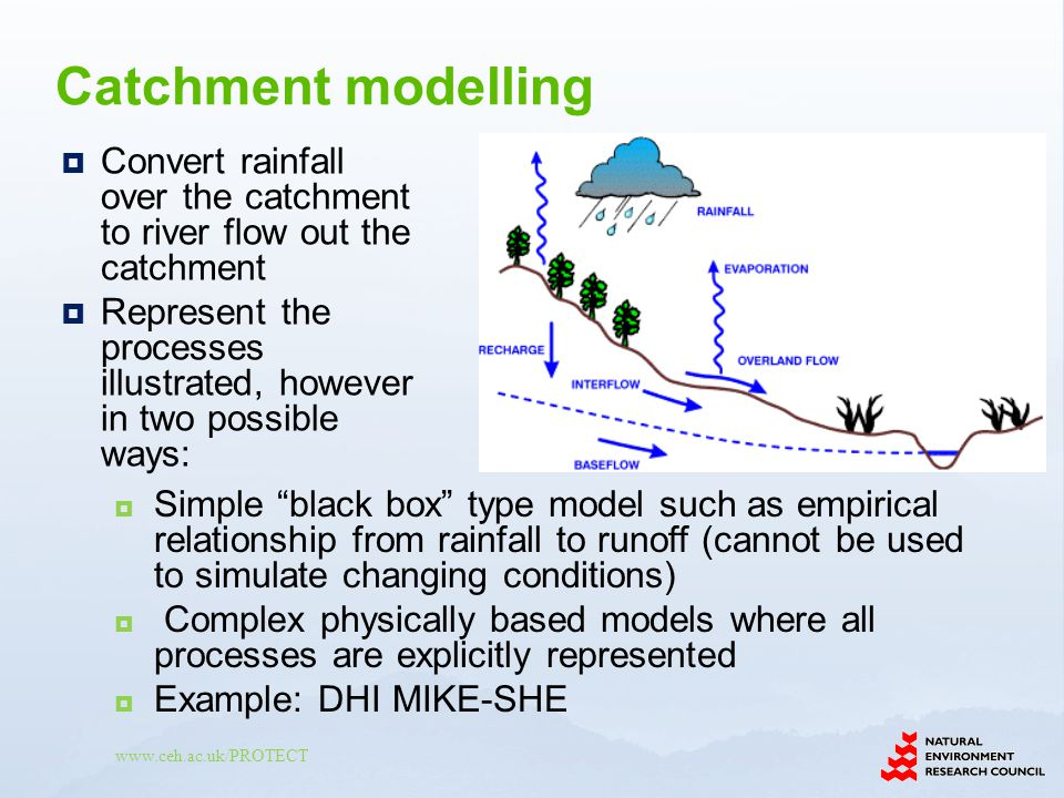 www.ceh.ac.uk/PROTECT Convert rainfall over the catchment to river flow out the catchment Represent the processes illustrated, however in two possible ways: Simple black box type model such as empirical relationship from rainfall to runoff (cannot be used to simulate changing conditions) Complex physically based models where all processes are explicitly represented Example: DHI MIKE-SHE Catchment modelling