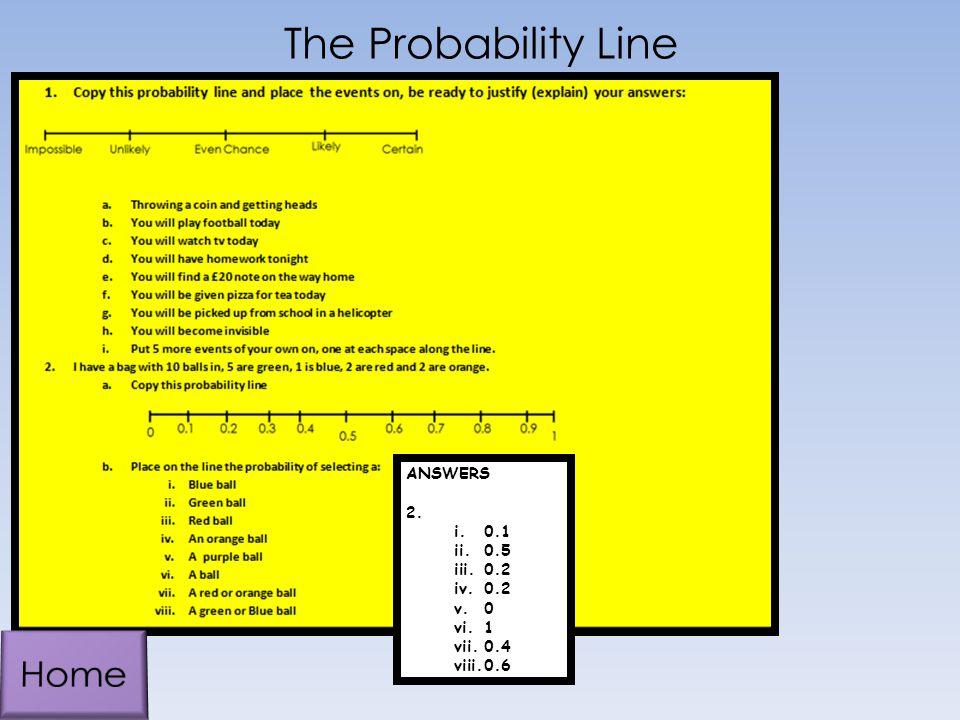 The Probability Line ANSWERS 2. i.0.1 ii.0.5 iii.0.2 iv.0.2 v.0 vi.1 vii.0.4 viii.0.6