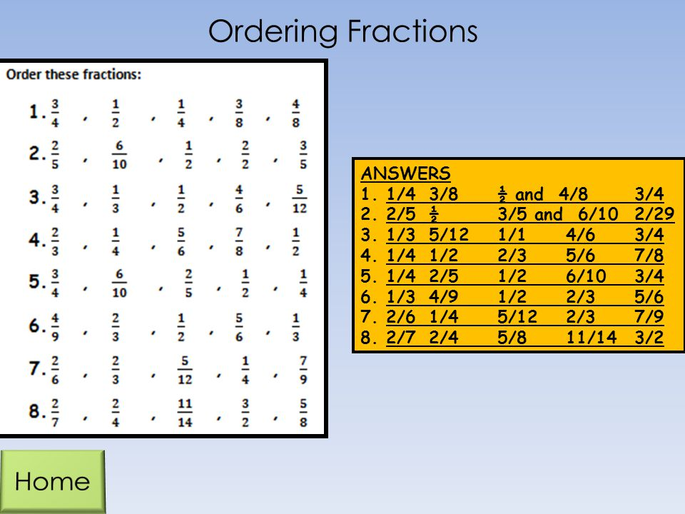 Ordering Fractions ANSWERS 1.1/4 3/8½ and 4/83/4 2.2/5½3/5 and 6/102/29 3.1/35/121/14/63/4 4.1/41/22/35/67/8 5.1/42/51/26/103/4 6.1/34/91/22/35/6 7.2/61/45/122/37/9 8.2/72/45/811/143/2