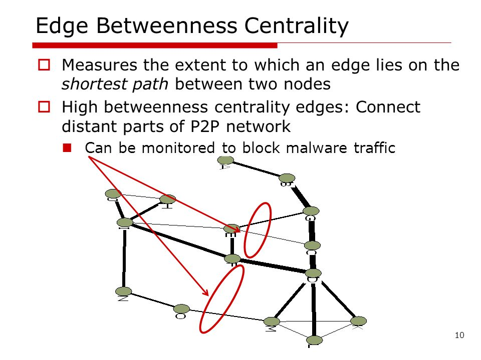 Edge Betweenness Centrality Measures the extent to which an edge lies on the shortest path between two nodes High betweenness centrality edges: Connect distant parts of P2P network Can be monitored to block malware traffic 10