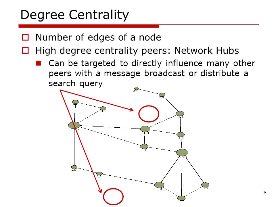 Number of edges of a node High degree centrality peers: Network Hubs Can be targeted to directly influence many other peers with a message broadcast or distribute a search query Degree Centrality 8
